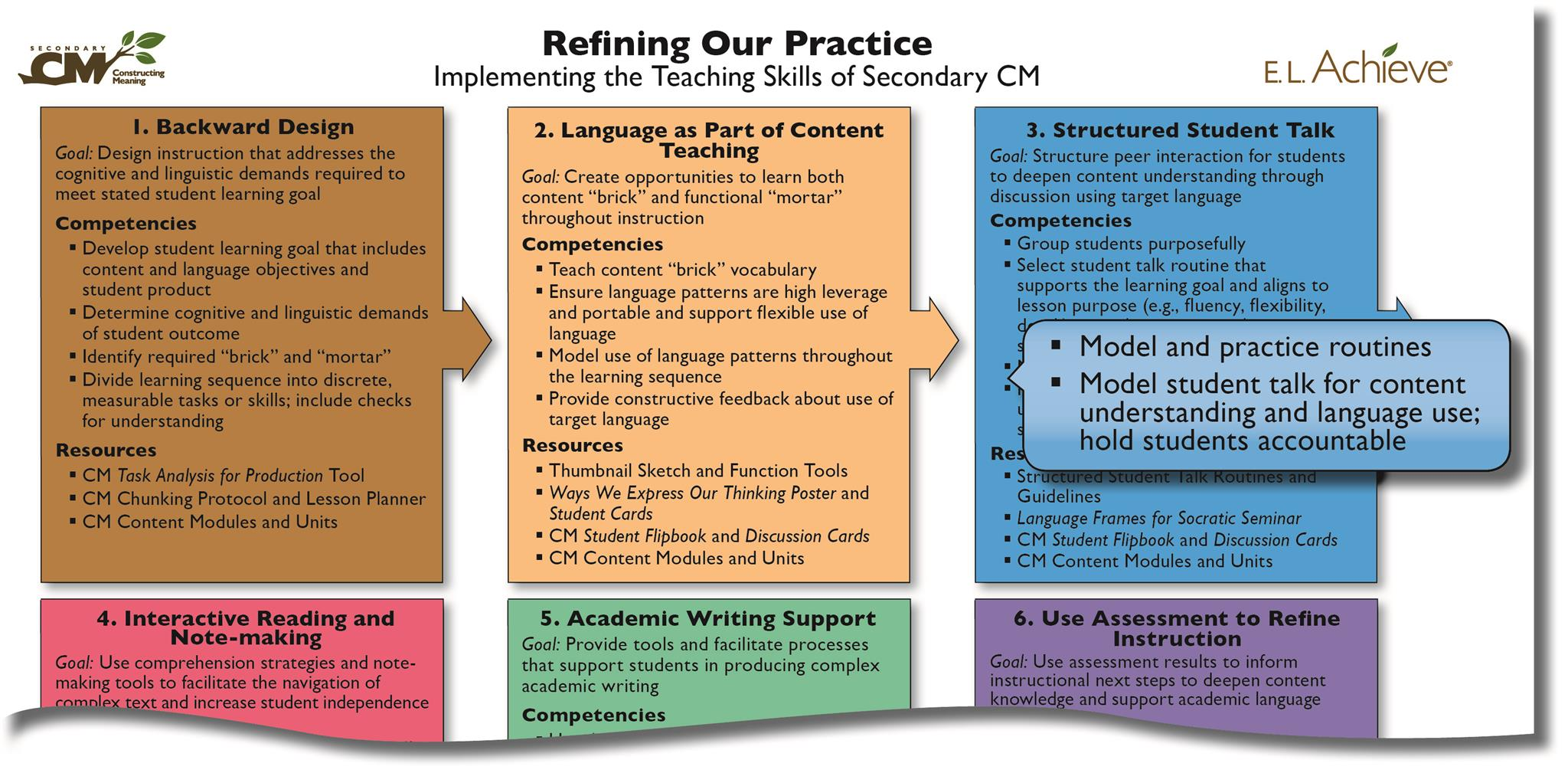 Learning Walks Blog SecCM ROP Card wpopout graphic