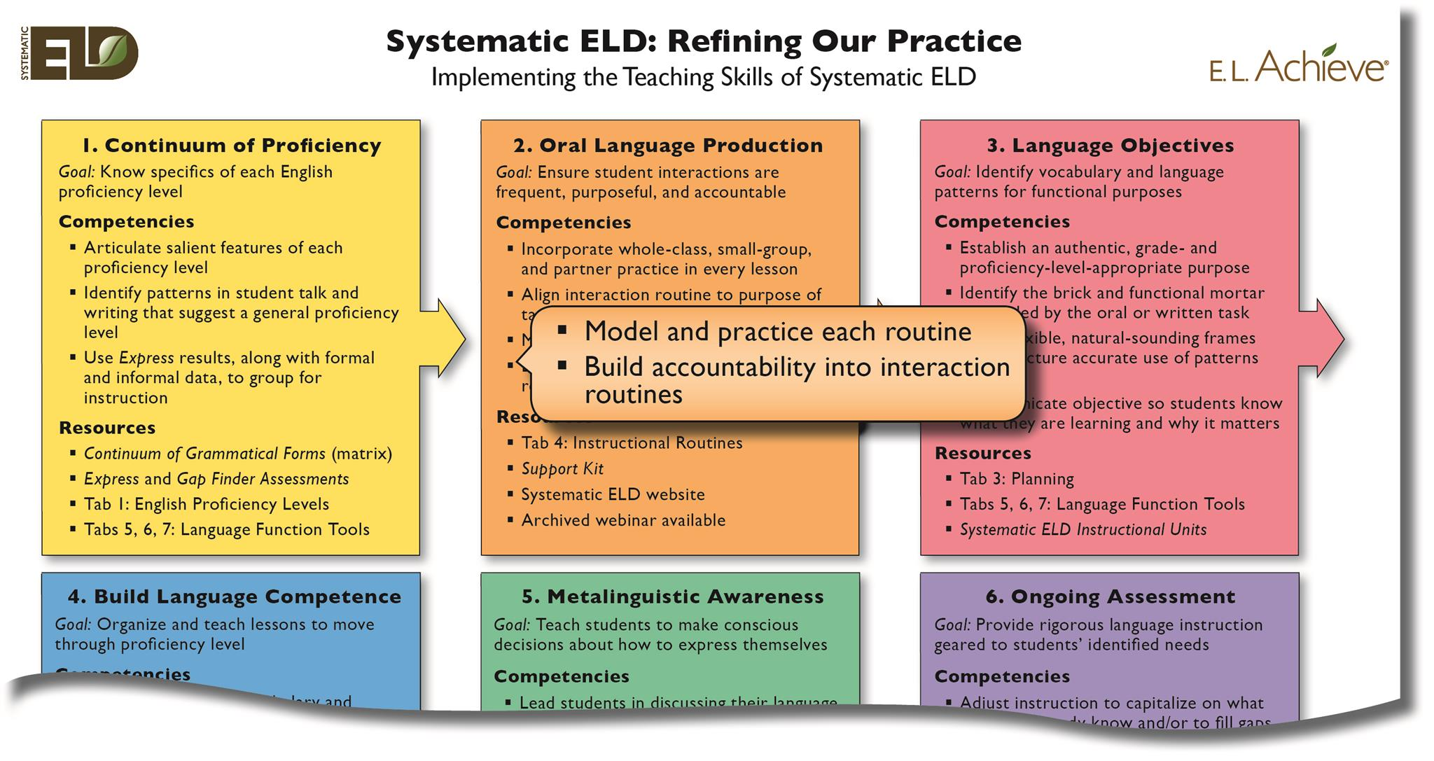 Learning Walks Blog SysELD ROP Card wpopout graphic