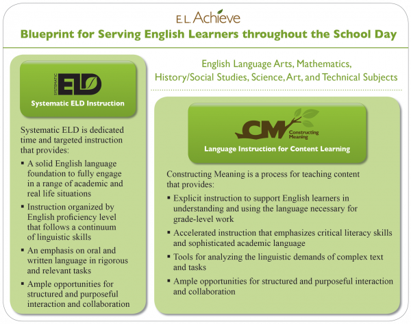 elachieve blueprint eng learners